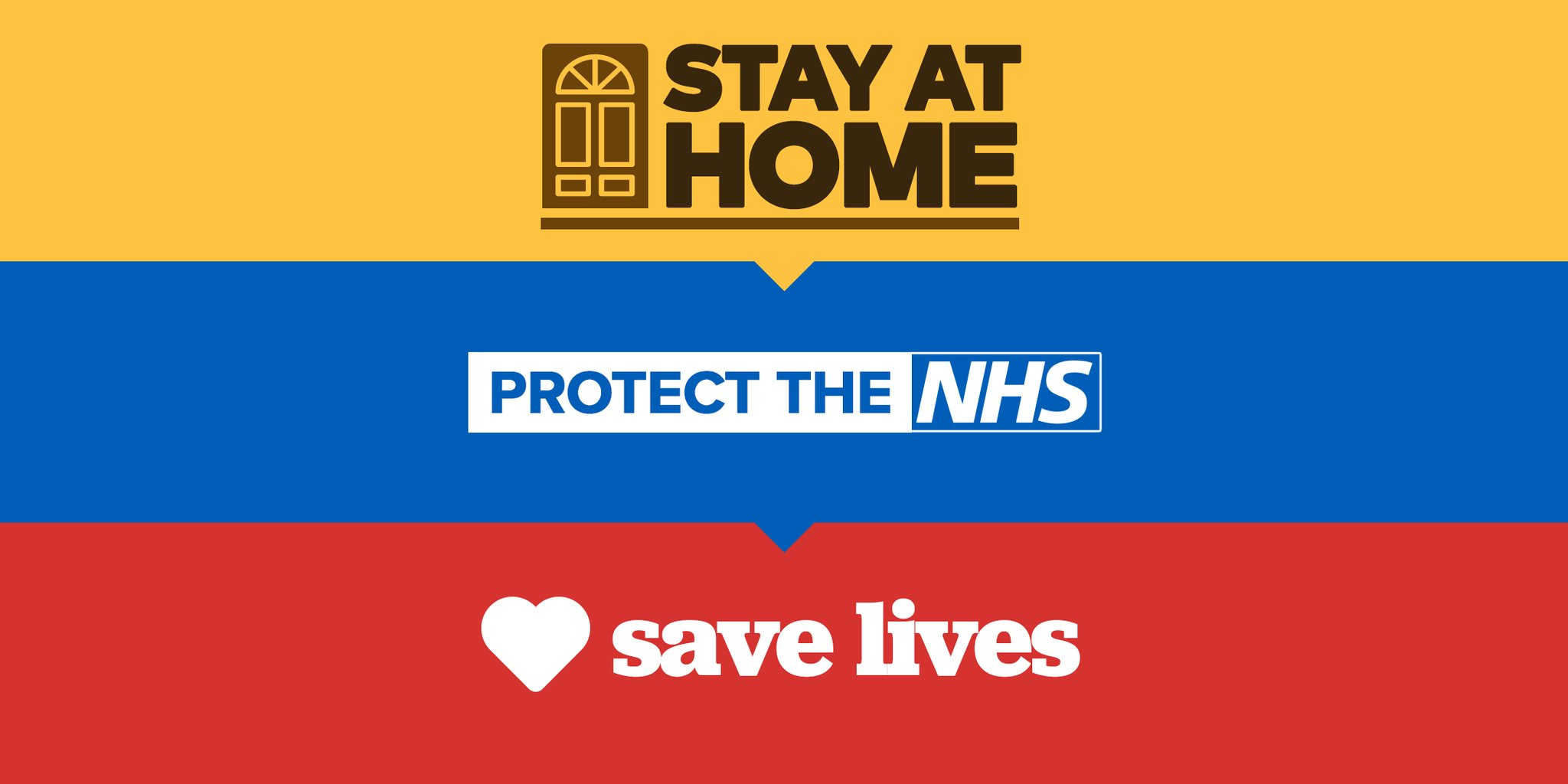 Stay at home. Protect the NHS. Save Lives government logo
