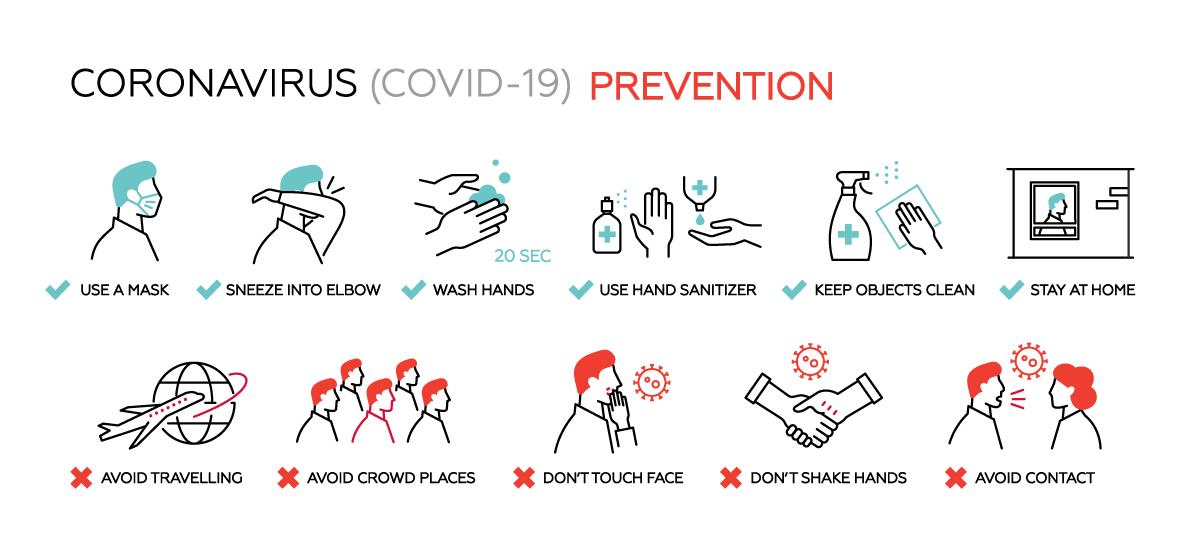 Coronavirus Detailed Safety Precautions
